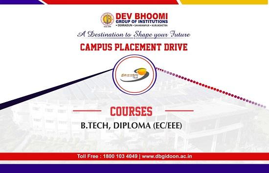 Campus Placement Drive ofEossunTech Pvt . Ltd .